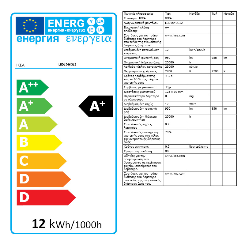 Energy Label Of: 00318268