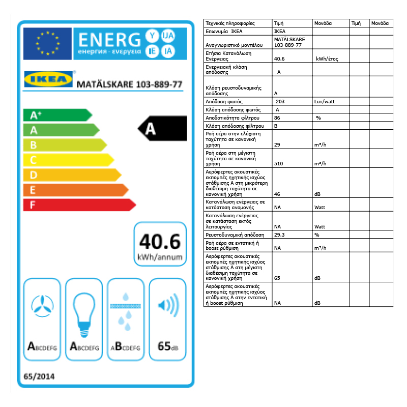 Energy Label Of: 10388977