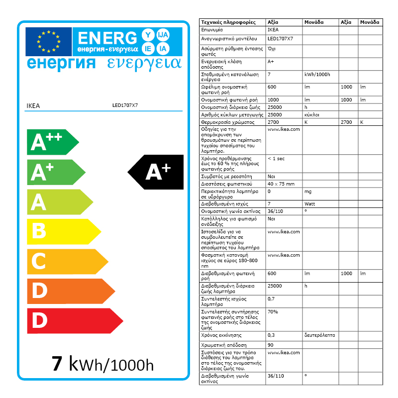 Energy Label Of: 20365094