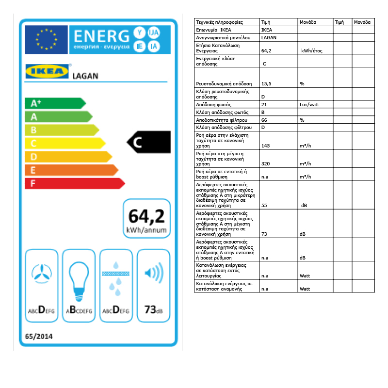 Energy Label Of: 20388967