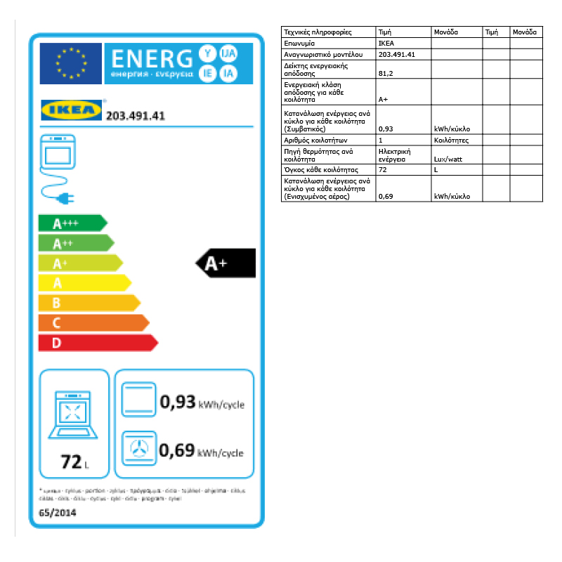 Energy Label Of: 30411689