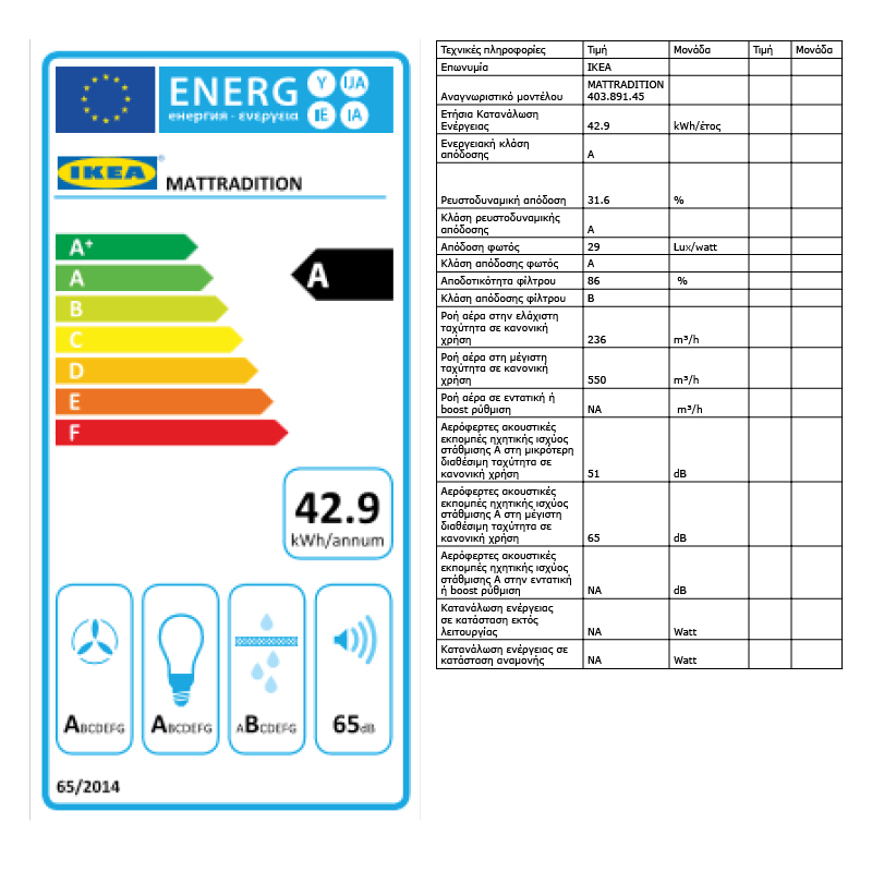 Energy Label Of: 40389145