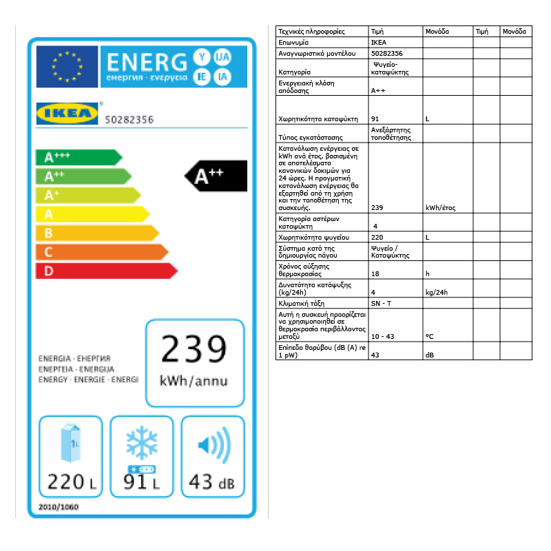 Energy Label Of: 50282356
