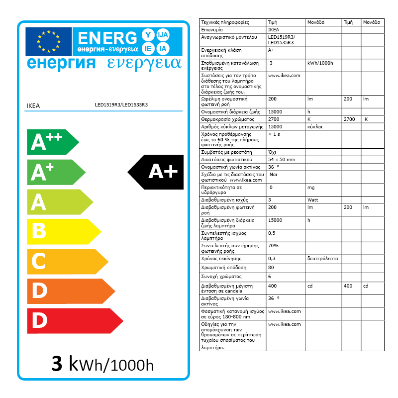 Energy Label Of: 50398601