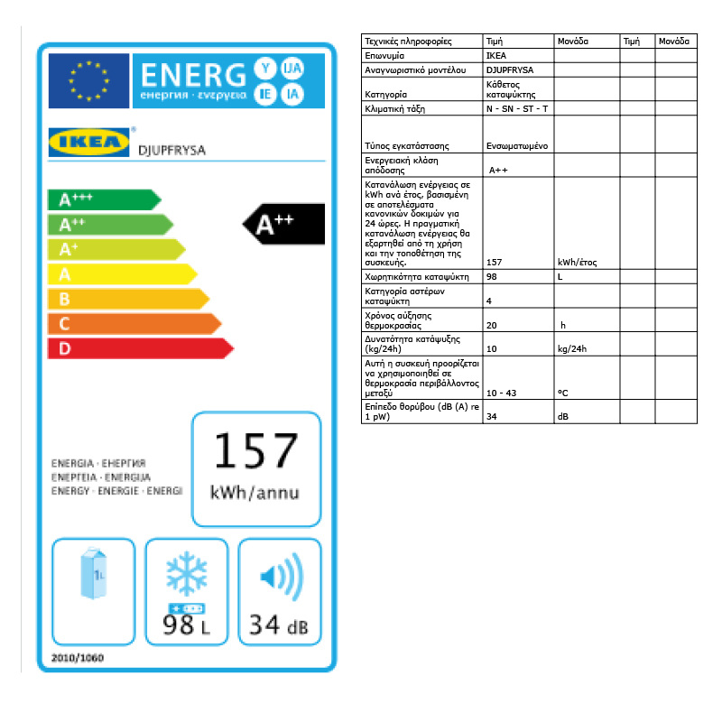 Energy Label Of: 60342232