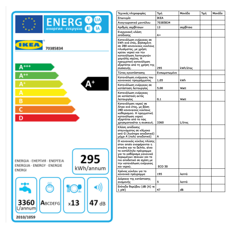Energy Label Of: 70385834