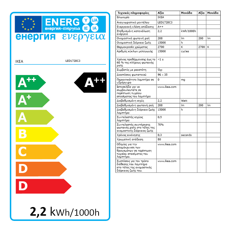Energy Label Of: 70409953
