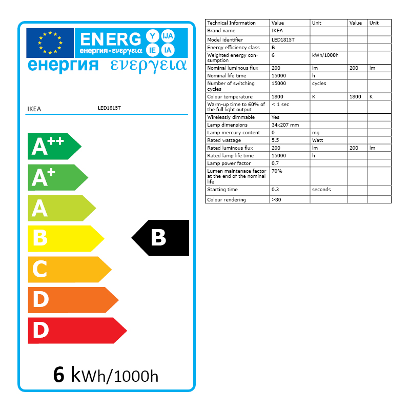 Energy Label Of: 40411636