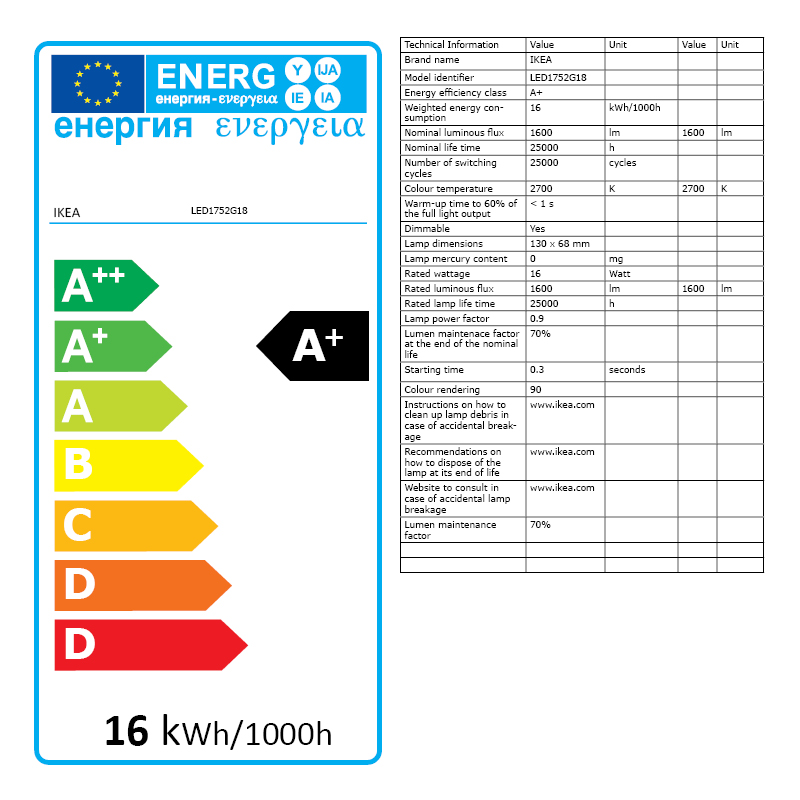Energy Label Of: 50363296