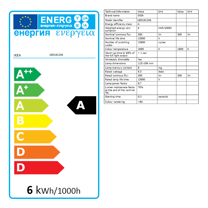 Energy Label Of: 60416355