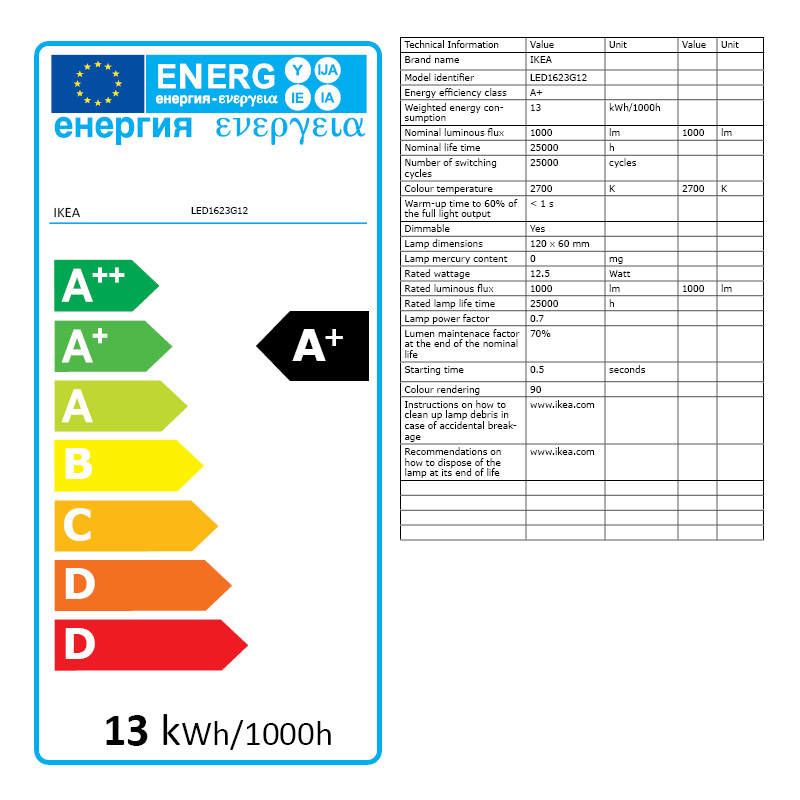 Energy Label Of: 80356911
