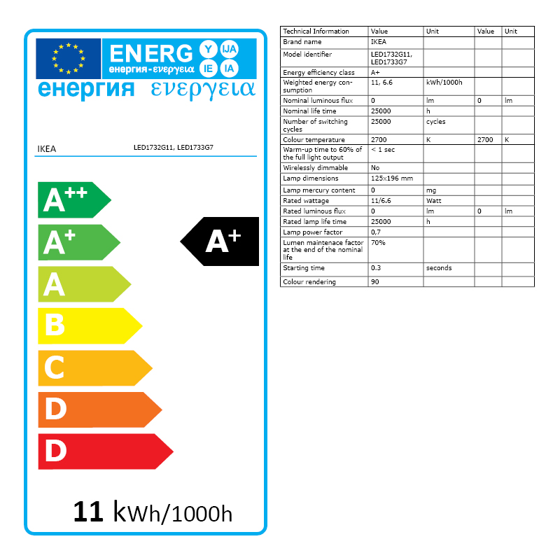 Energy Label Of: 80406874